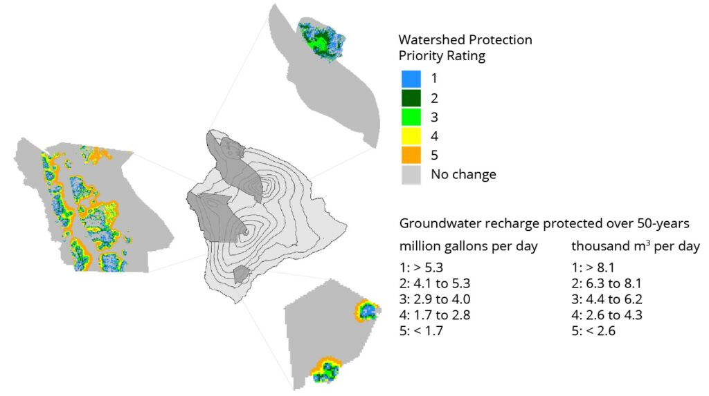 Groundwater Recharge – Watershed Protection